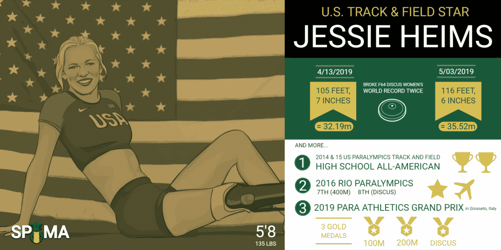 "Jessica ""Jessie"" Heims Success in 2019 and prior"